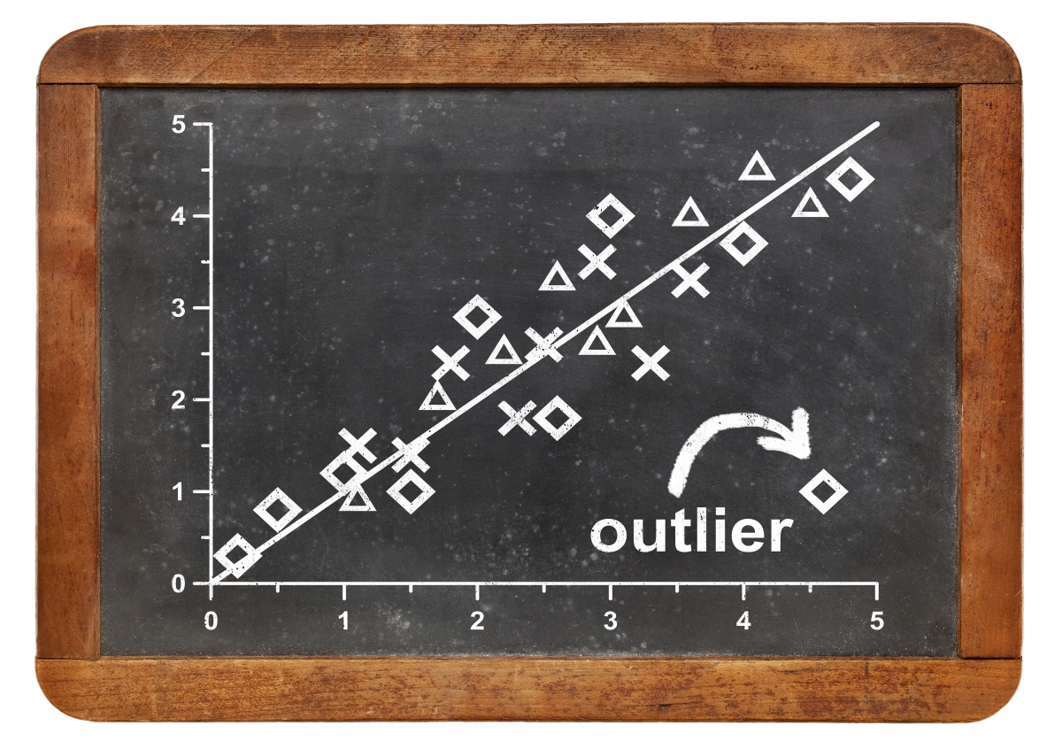 Out and Outlier